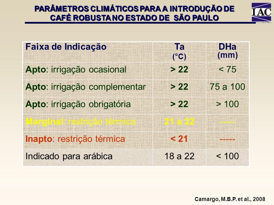 Apto: irrigação ocasional > 22 < 75 Apto: irrigação complementar