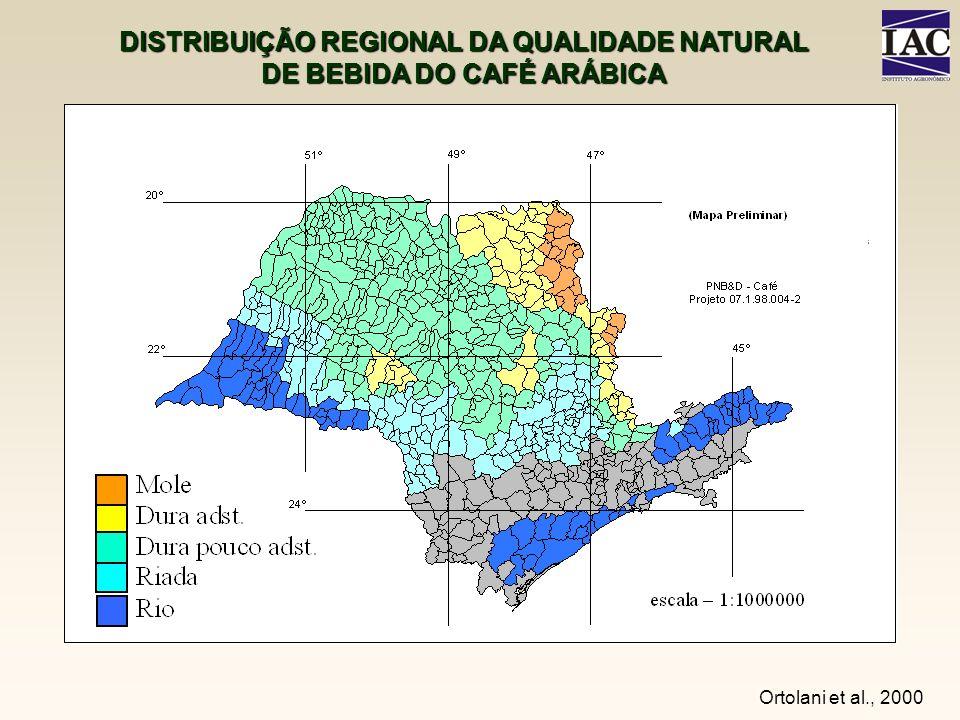 DISTRIBUIÇÃO REGIONAL DA QUALIDADE NATURAL DE BEBIDA DO CAFÉ ARÁBICA