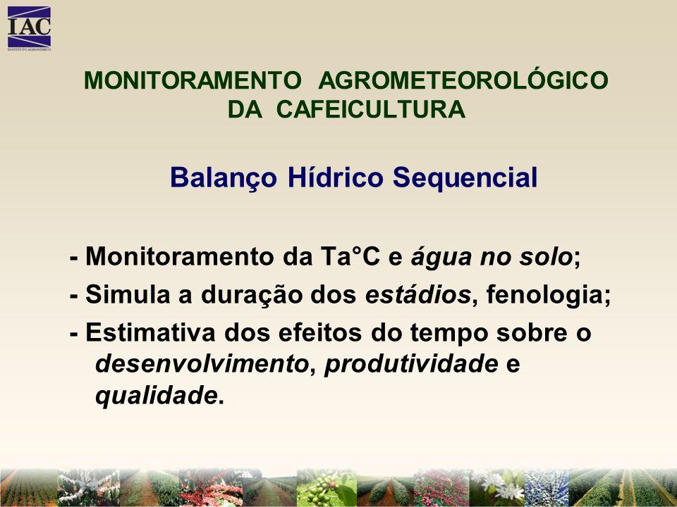 MONITORAMENTO AGROMETEOROLÓGICO DA CAFEICULTURA