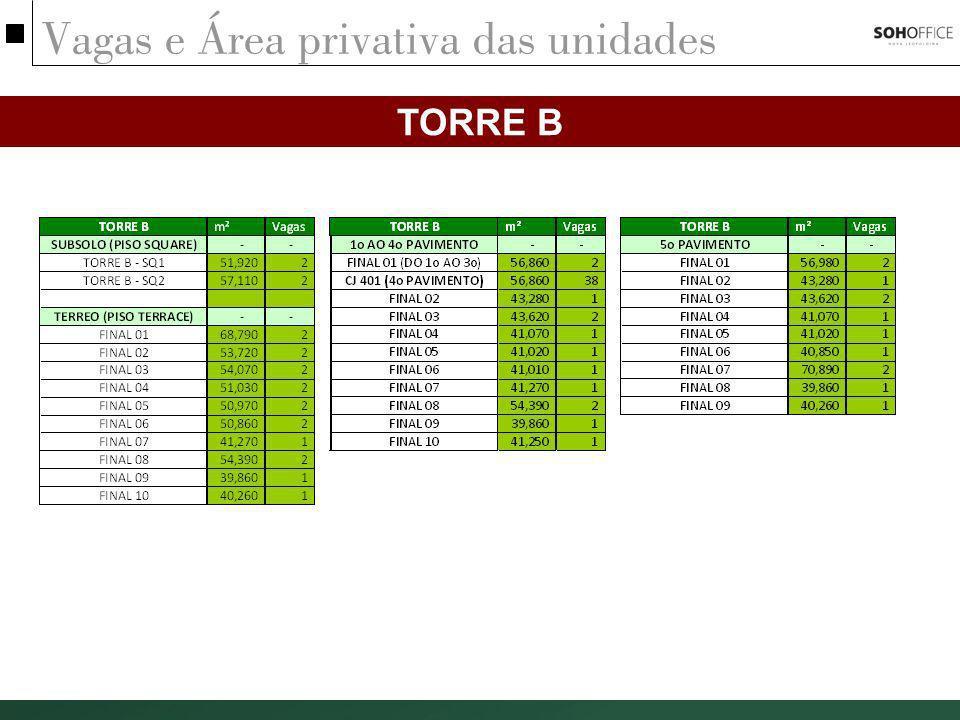 Vagas e Área privativa das unidades