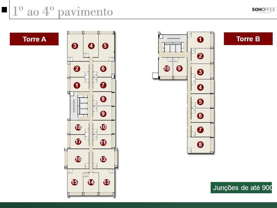 1º ao 4º pavimento Torre A Torre B Junções de até 900m² 1 3 4 5 2 2 6