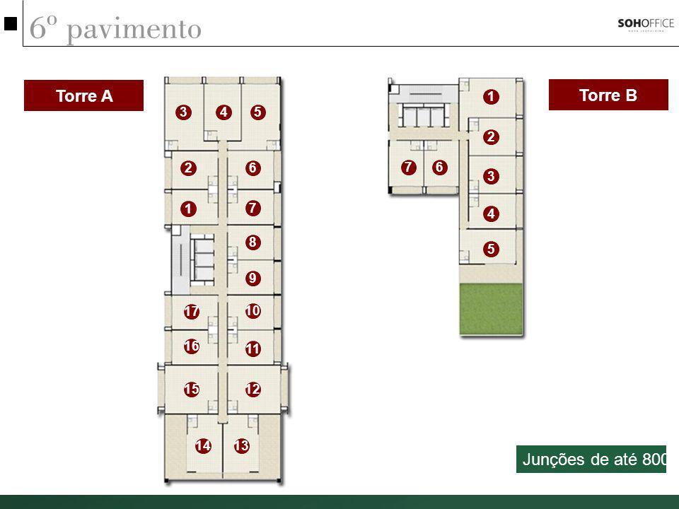 6º pavimento Torre A Torre B Junções de até 800m² 1 3 4 5 2 2 6 7 6 3