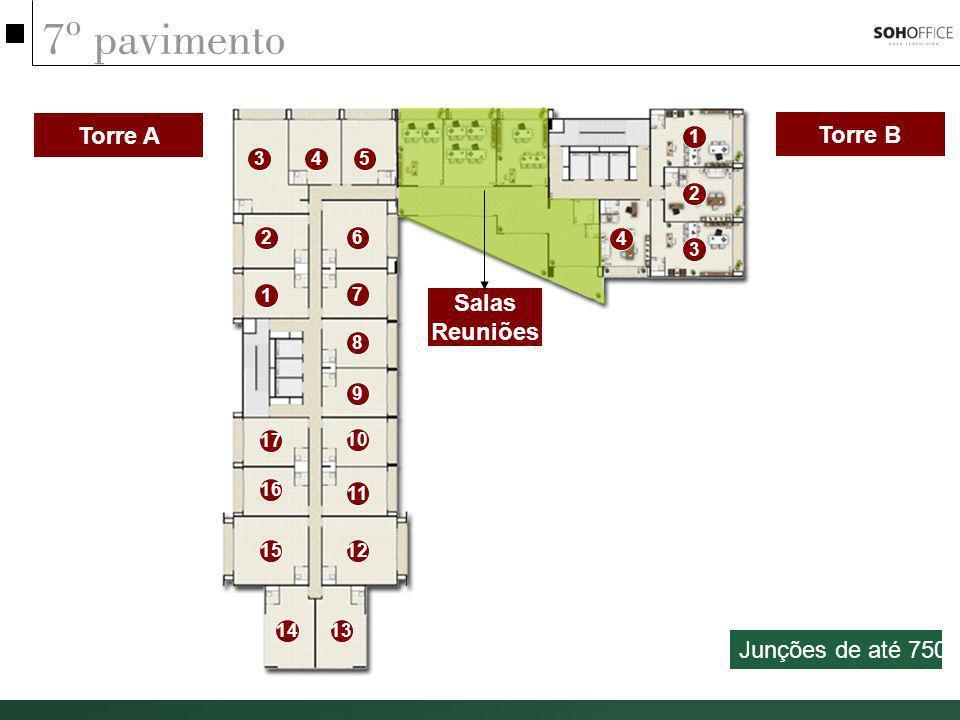 7º pavimento Torre A Torre B Salas Reuniões Junções de até 750m² 1 3 4