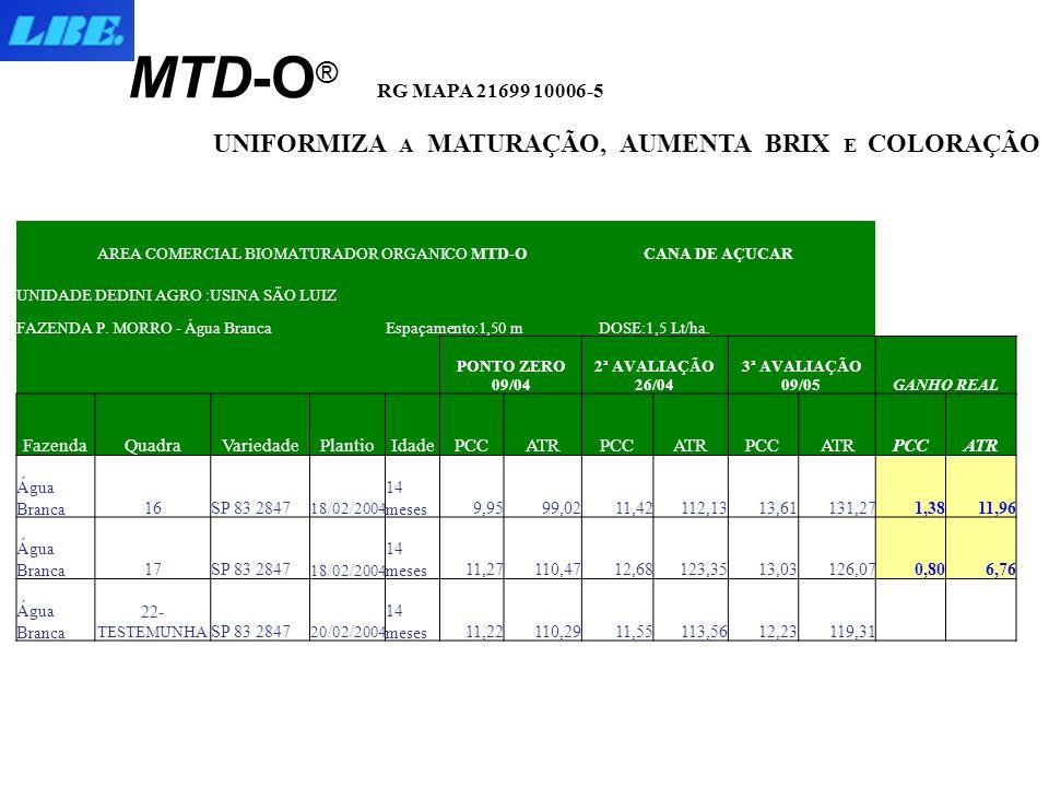 AREA COMERCIAL BIOMATURADOR ORGANICO MTD-O CANA DE AÇUCAR