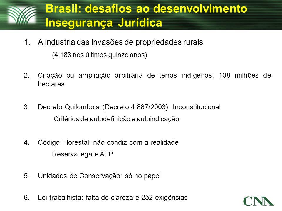 Brasil: desafios ao desenvolvimento Insegurança Jurídica