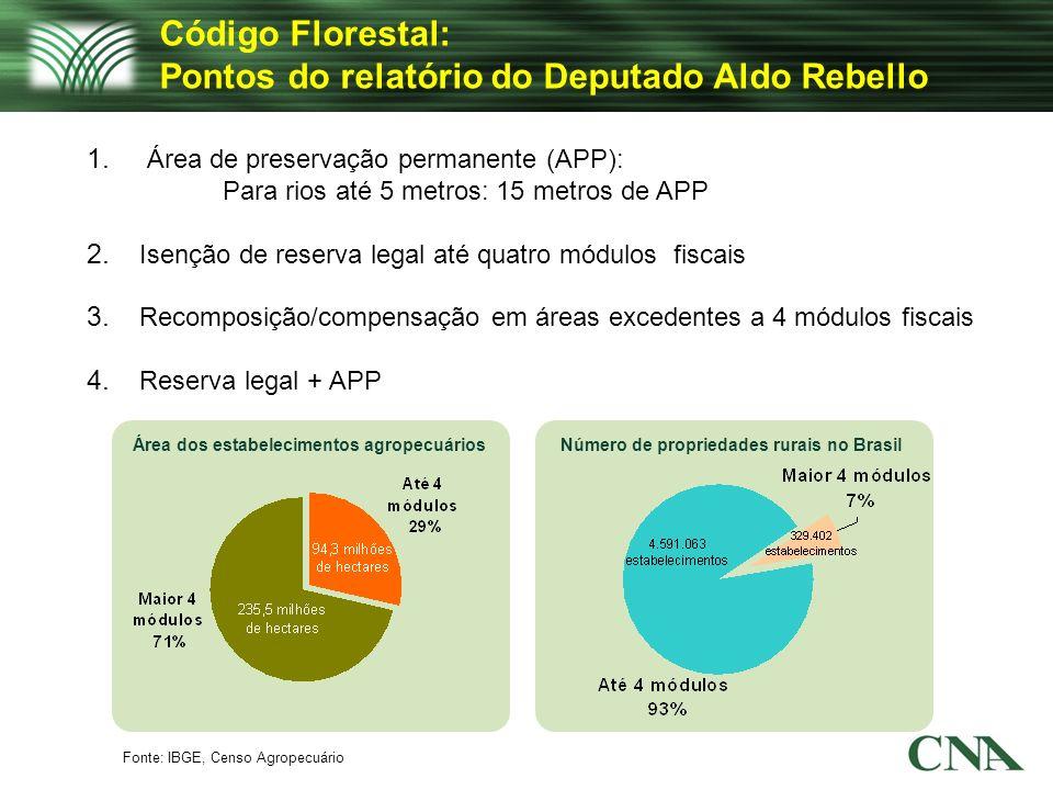 Pontos do relatório do Deputado Aldo Rebello