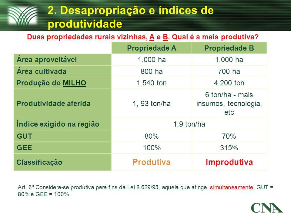 2. Desapropriação e índices de produtividade