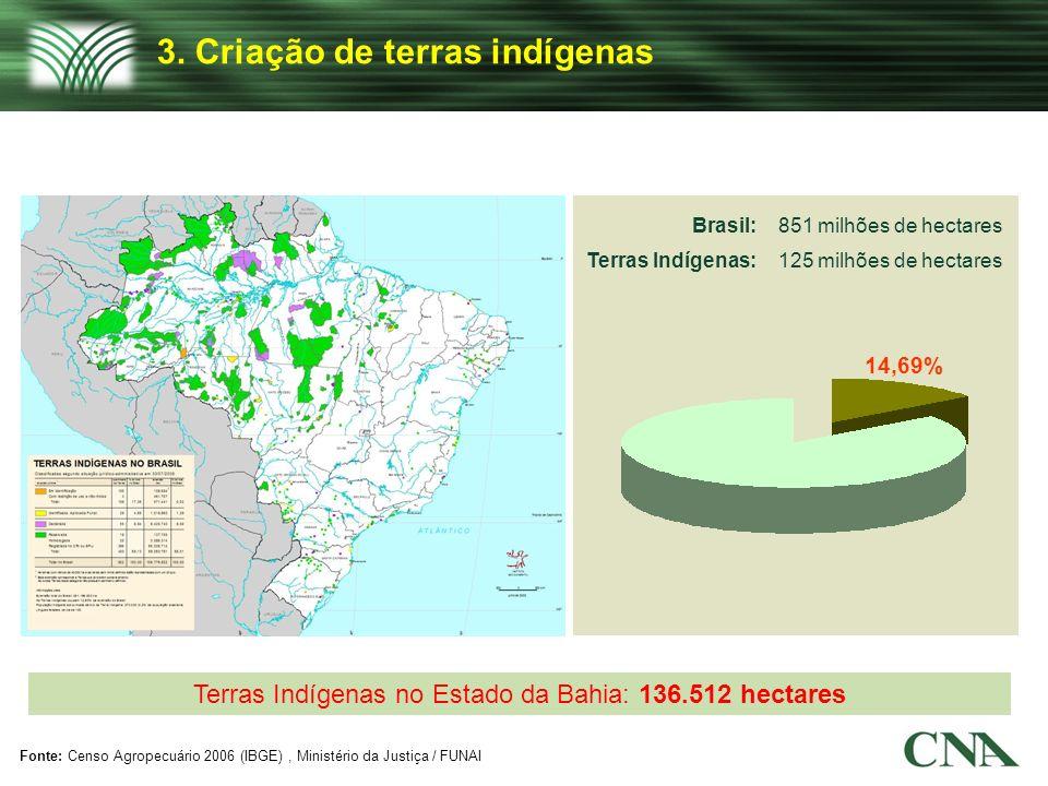 3. Criação de terras indígenas