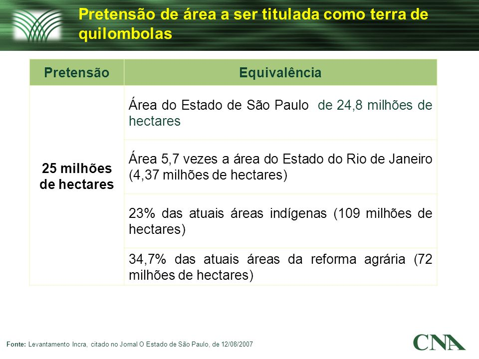 Pretensão de área a ser titulada como terra de quilombolas