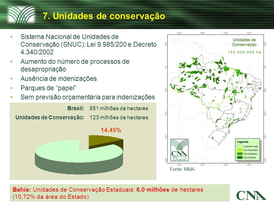 7. Unidades de conservação