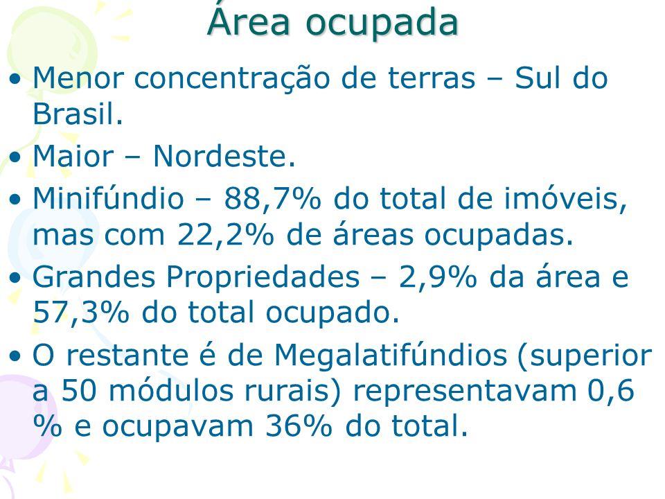 Área ocupada Menor concentração de terras – Sul do Brasil.