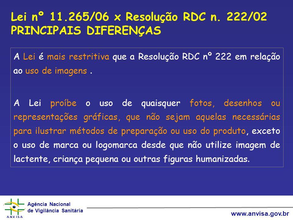 Lei nº 11.265/06 x Resolução RDC n. 222/02 PRINCIPAIS DIFERENÇAS