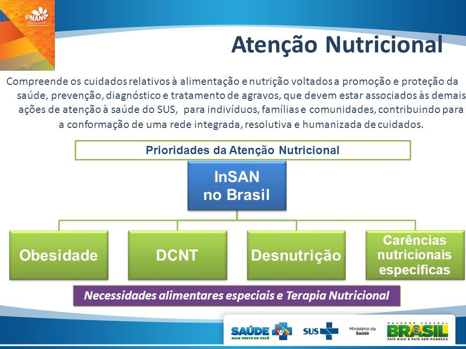 Atenção Nutricional InSAN no Brasil Obesidade DCNT Desnutrição