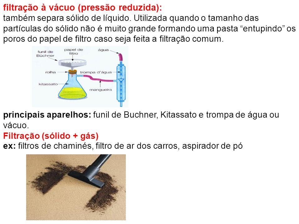 filtração à vácuo (pressão reduzida):