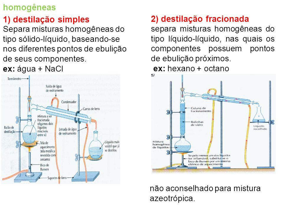 2) destilação fracionada
