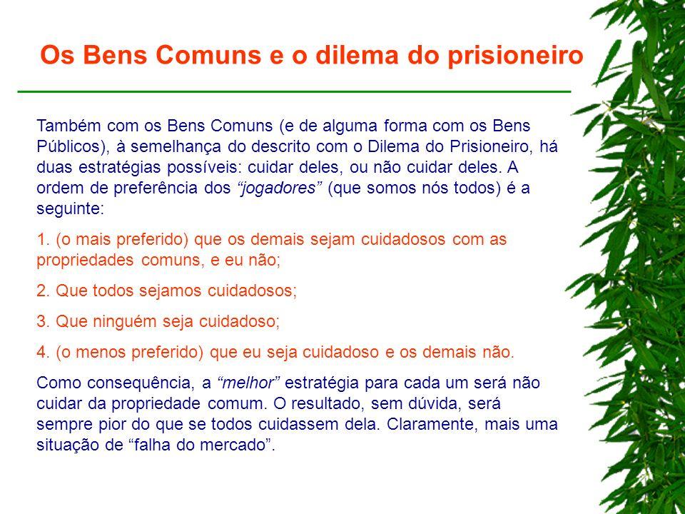 Os Bens Comuns e o dilema do prisioneiro