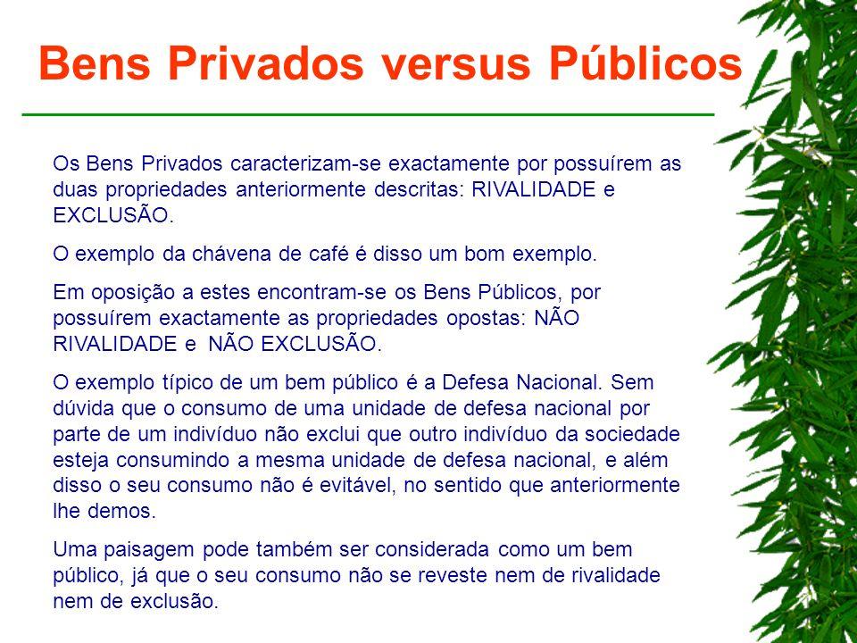 Bens Privados versus Públicos