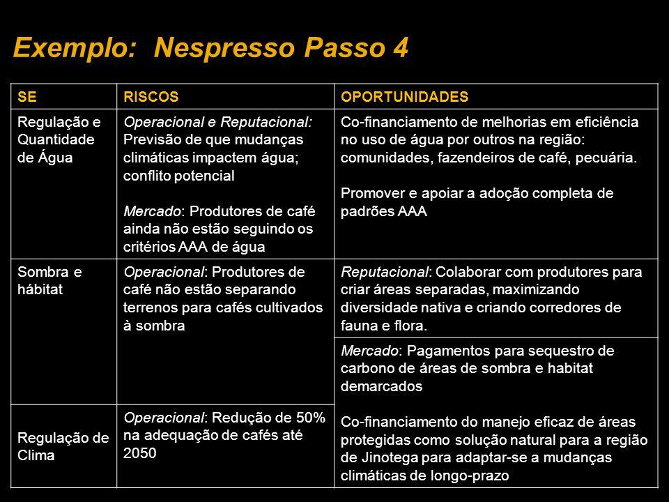 Exemplo: Nespresso Passo 4