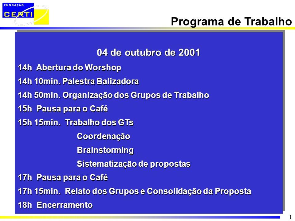Programa de Trabalho 04 de outubro de 2001 14h Abertura do Worshop