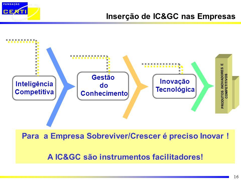 Inserção de IC&GC nas Empresas