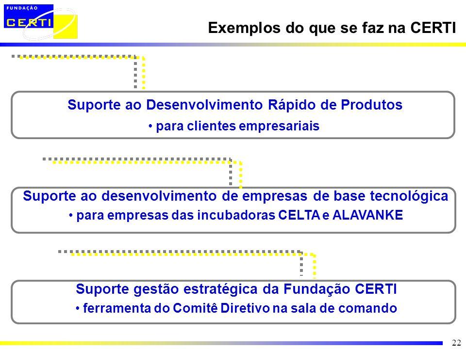 Exemplos do que se faz na CERTI
