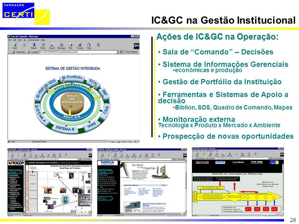 IC&GC na Gestão Institucional