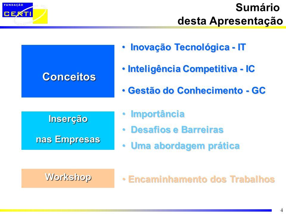 Sumário desta Apresentação Inovação Tecnológica - IT