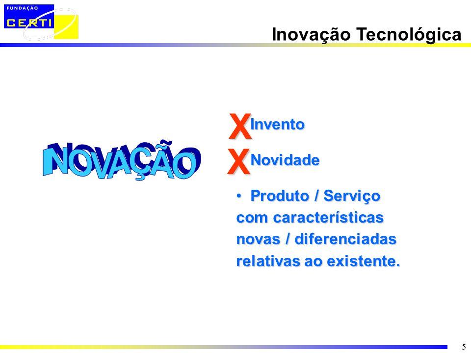 X X Inovação Tecnológica INOVAÇÃO Invento Novidade