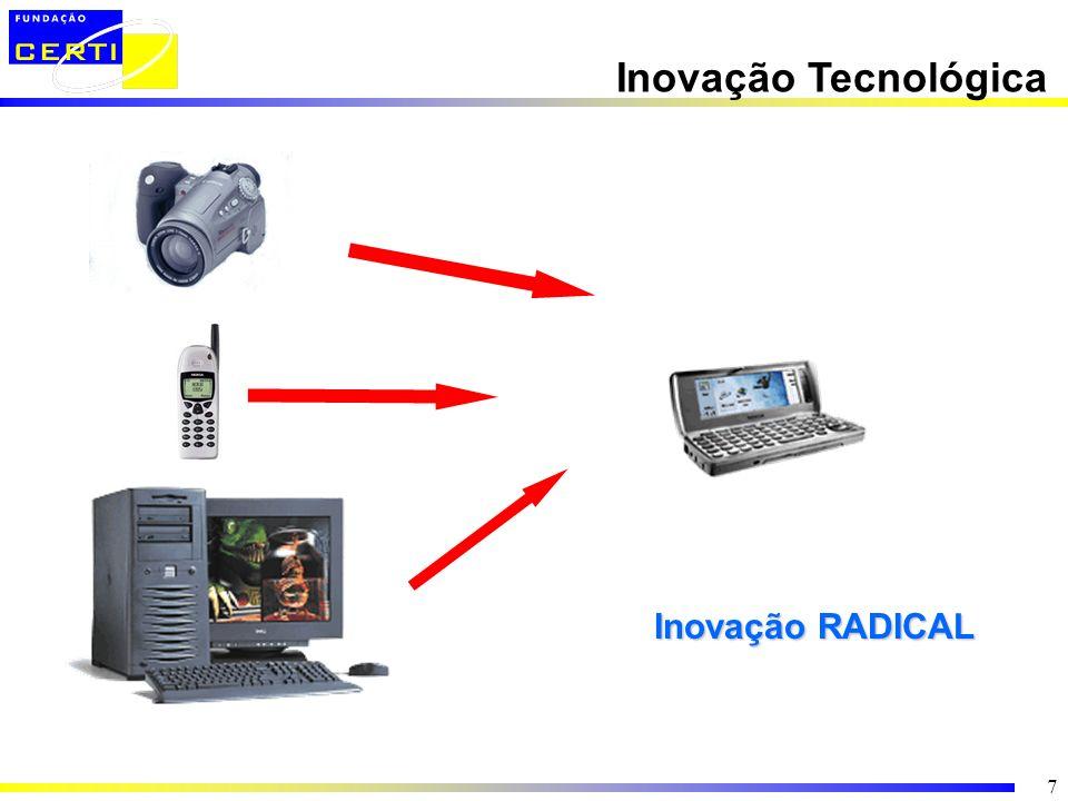Inovação Tecnológica Inovação RADICAL