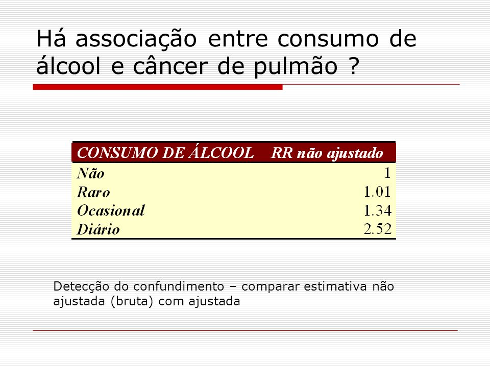 Há associação entre consumo de álcool e câncer de pulmão
