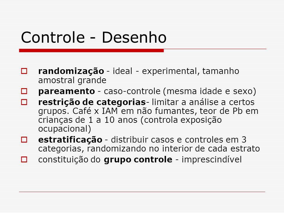 Controle - Desenho randomização - ideal - experimental, tamanho amostral grande. pareamento - caso-controle (mesma idade e sexo)