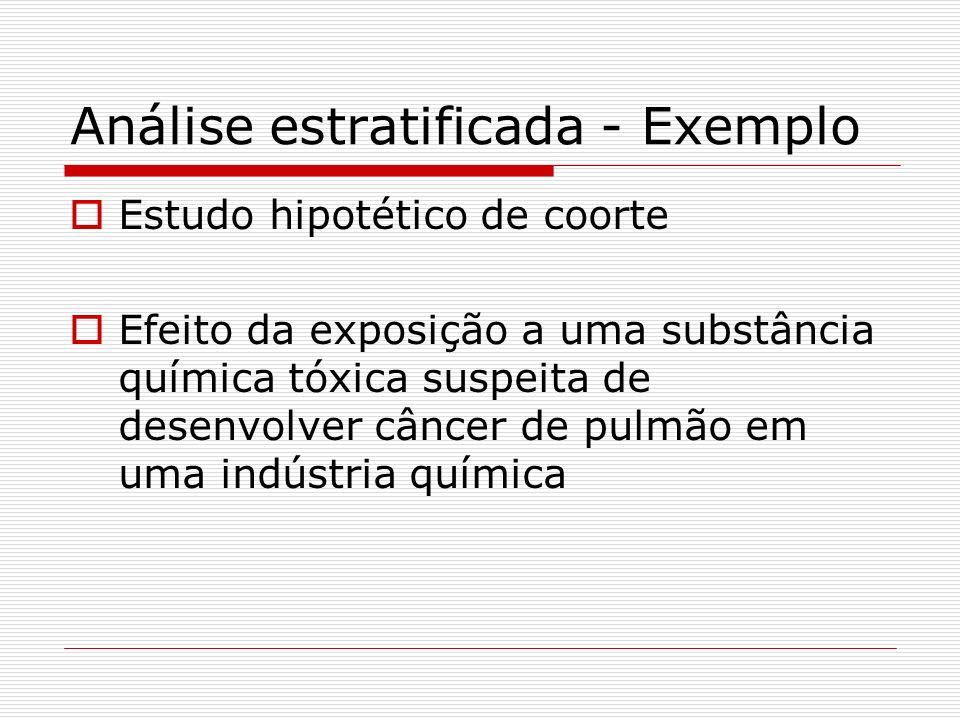Análise estratificada - Exemplo