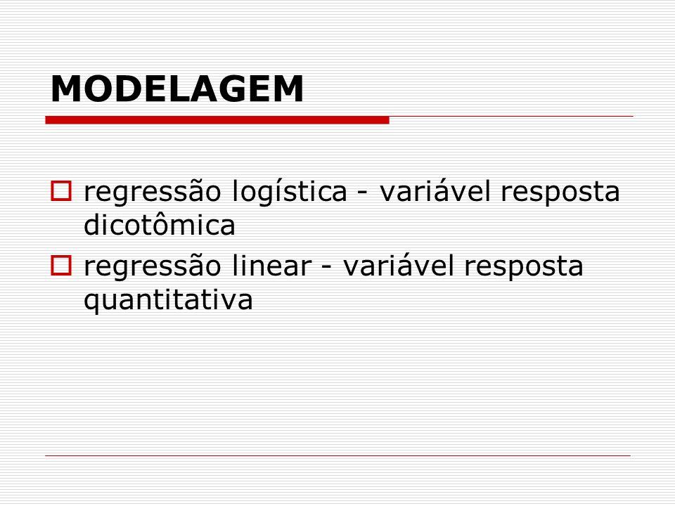 MODELAGEM regressão logística - variável resposta dicotômica