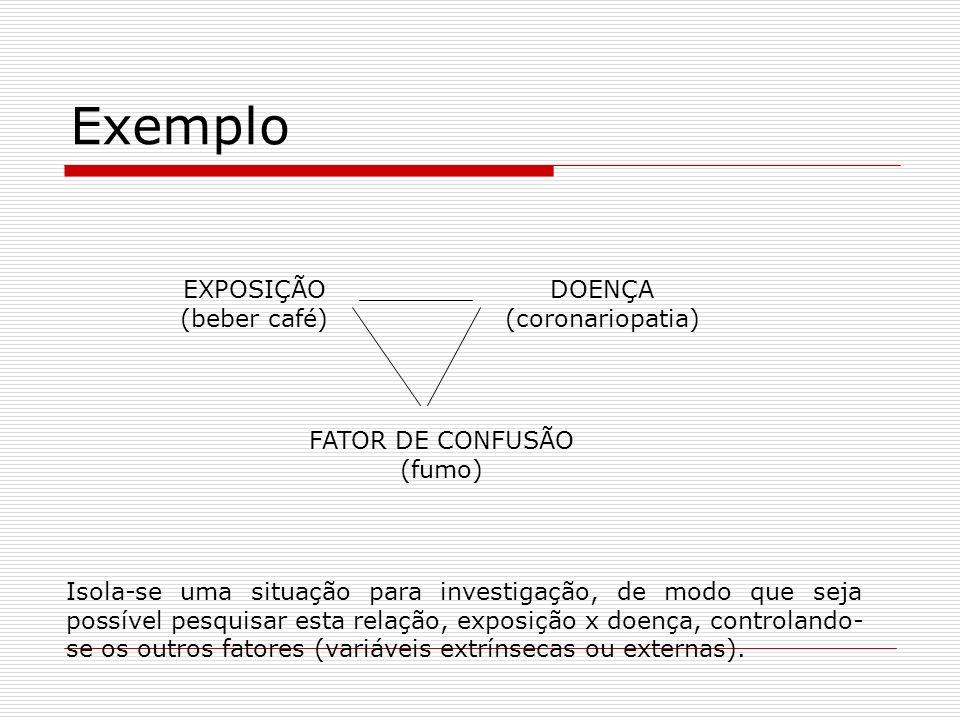 Exemplo EXPOSIÇÃO (beber café) DOENÇA (coronariopatia)