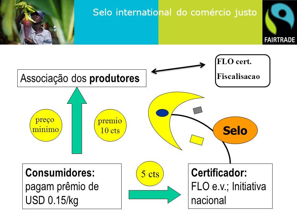 Associação dos produtores
