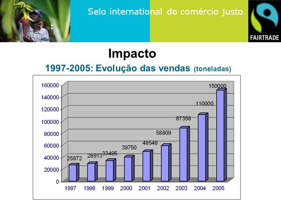 1997-2005: Evolução das vendas (toneladas)