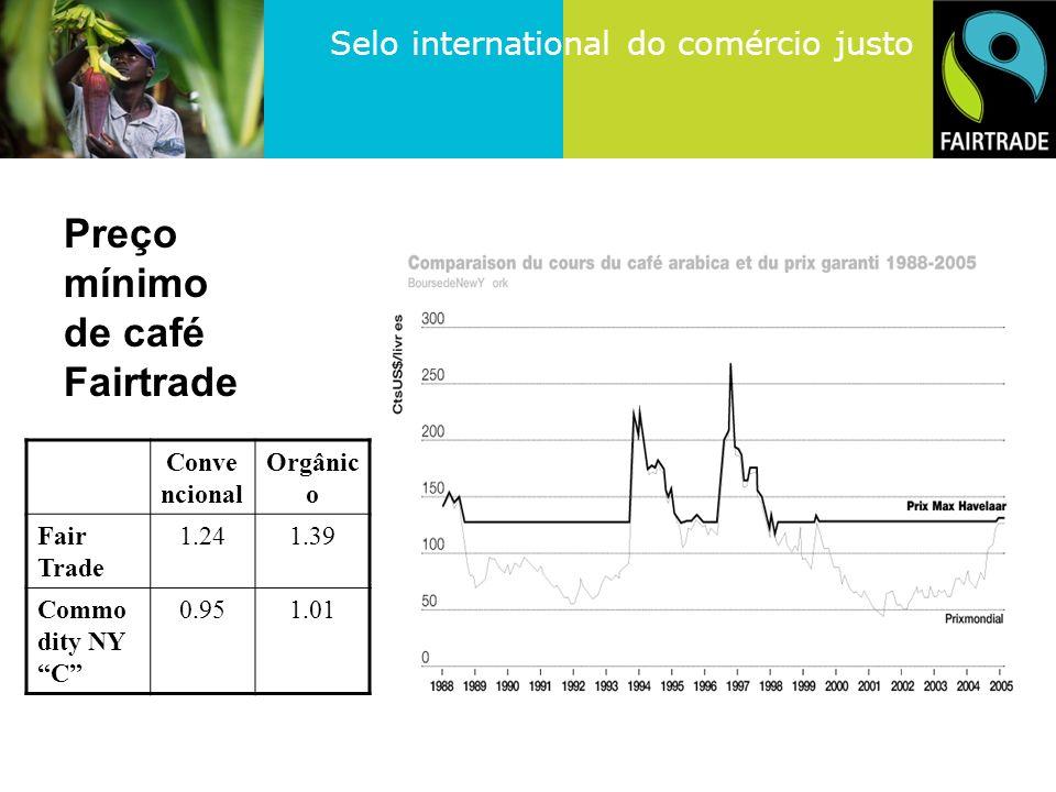 Preço mínimo de café Fairtrade