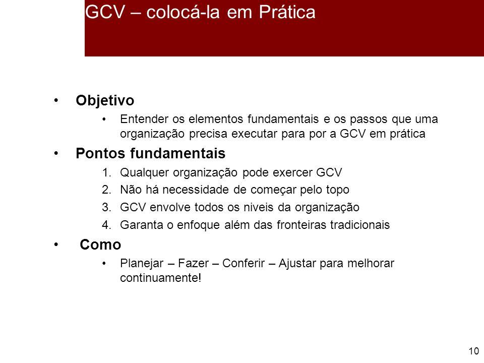 GCV – colocá-la em Prática