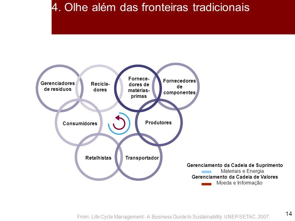 4. Olhe além das fronteiras tradicionais