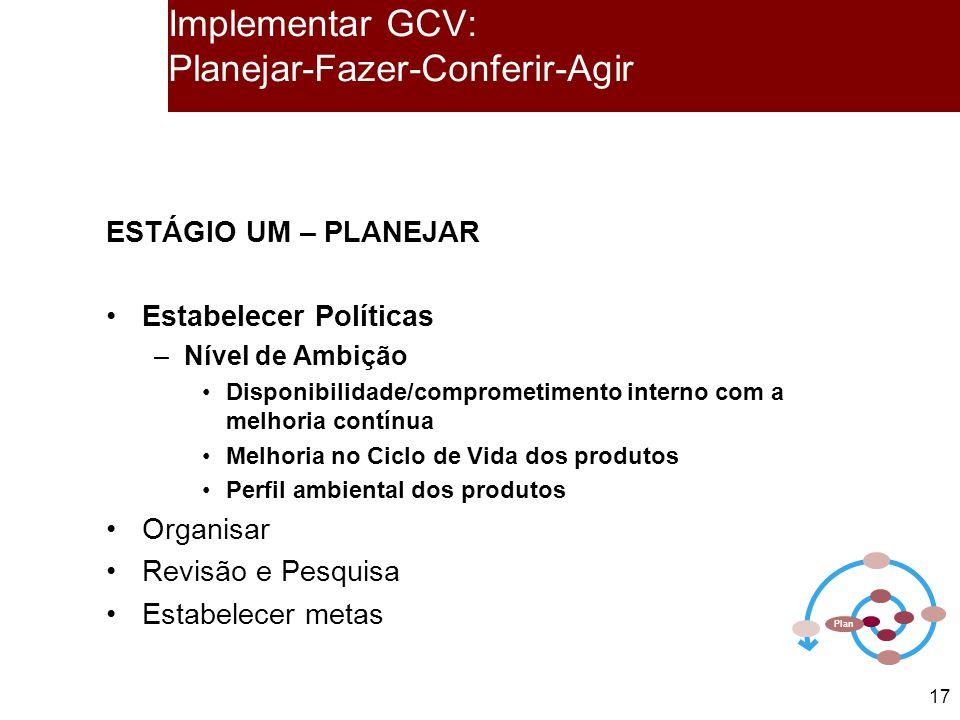 Implementar GCV: Planejar-Fazer-Conferir-Agir