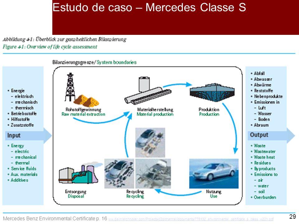 Estudo de caso – Mercedes Classe S