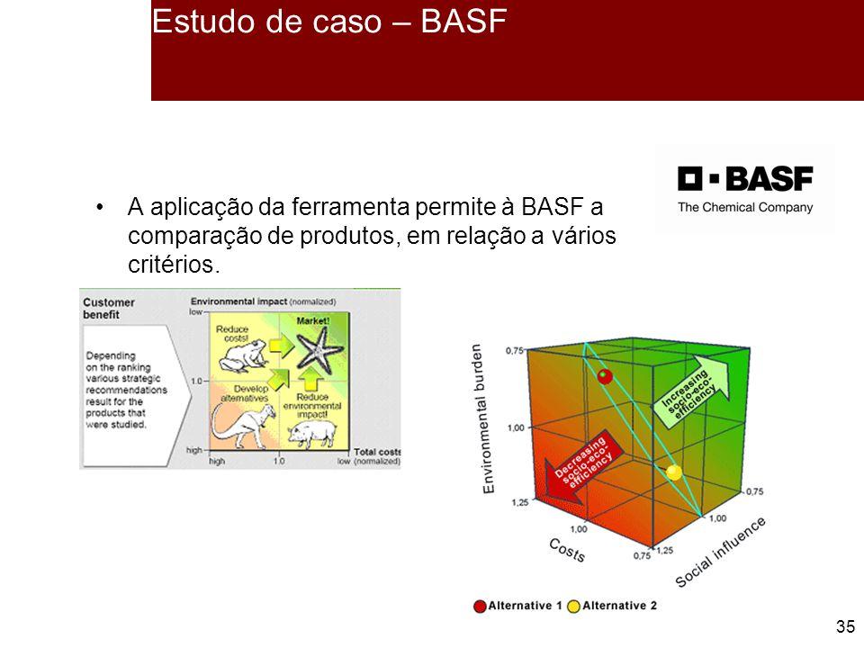 Estudo de caso – BASF A aplicação da ferramenta permite à BASF a comparação de produtos, em relação a vários critérios.