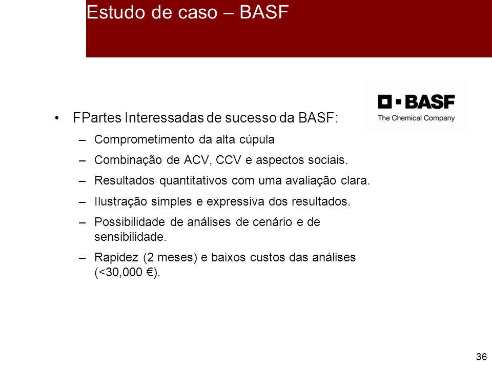 Estudo de caso – BASF FPartes Interessadas de sucesso da BASF: