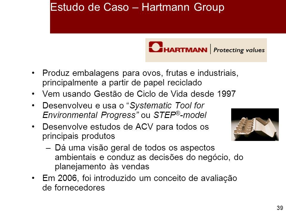 Estudo de Caso – Hartmann Group