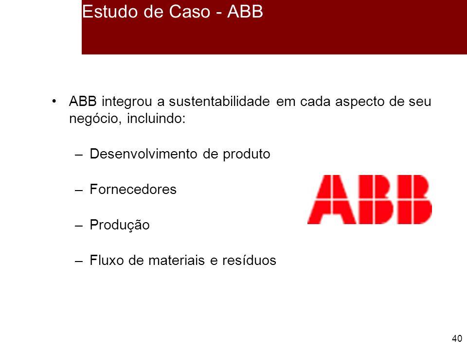Estudo de Caso - ABB ABB integrou a sustentabilidade em cada aspecto de seu negócio, incluindo: Desenvolvimento de produto.