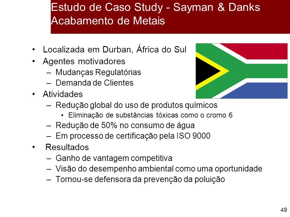 Estudo de Caso Study - Sayman & Danks Acabamento de Metais