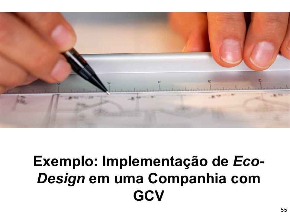 Exemplo: Implementação de Eco-Design em uma Companhia com GCV