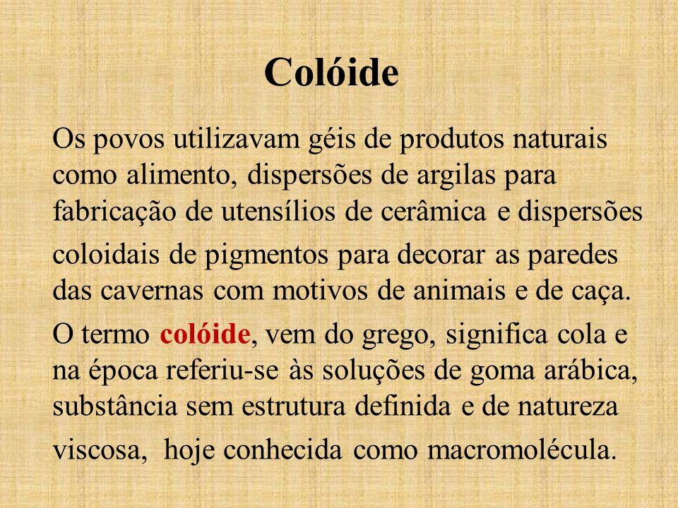 Colóide Os povos utilizavam géis de produtos naturais como alimento, dispersões de argilas para fabricação de utensílios de cerâmica e dispersões.