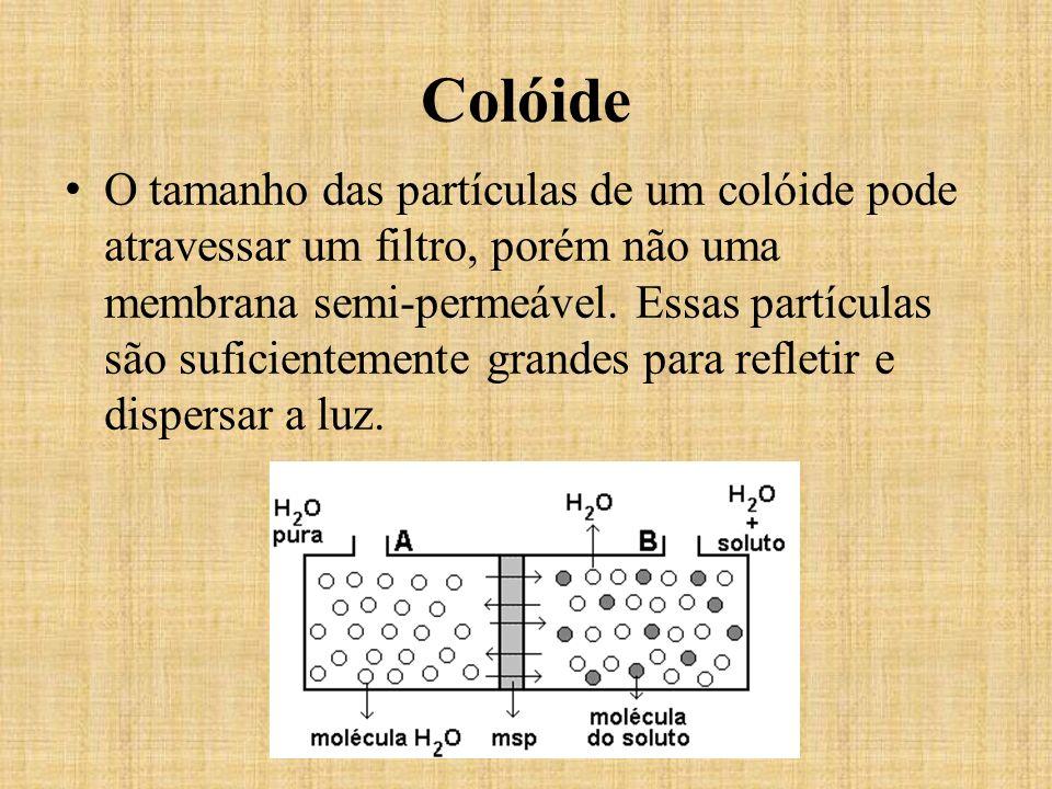 Colóide