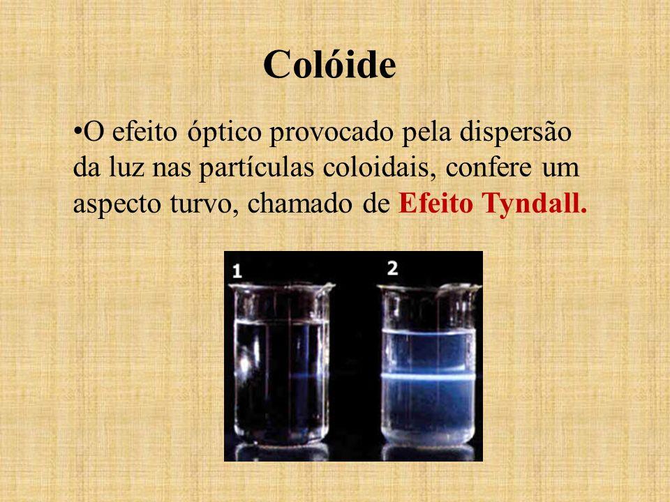 Colóide O efeito óptico provocado pela dispersão da luz nas partículas coloidais, confere um aspecto turvo, chamado de Efeito Tyndall.